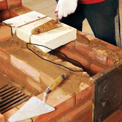 реставрация каминов